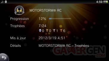 MotorStorm RC Trophees 19.03.2012