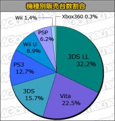 charts japon statistique 11.07.2013.