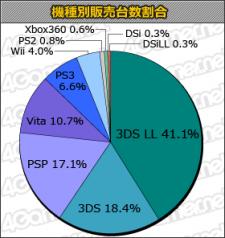 Chats statistiques Japon 04.10.2012.