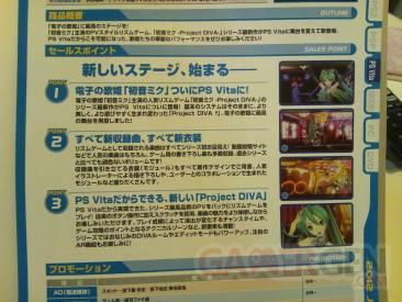 Hatsune Miku Project Diva F 29.05.2012