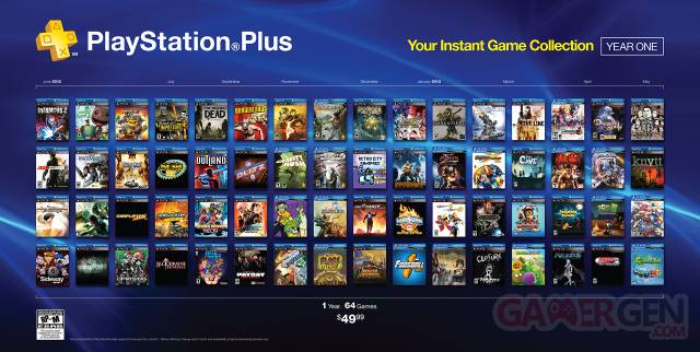 PlayStation Plus Store un an abonnement 01.07.2013.