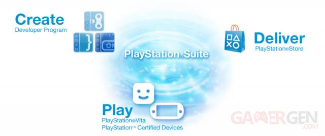 PlayStation Suite 27.04.2012