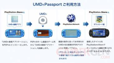 ps vita umd passport