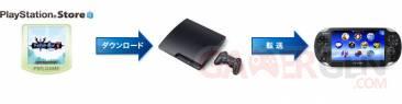 PSVita jeux PSP 02