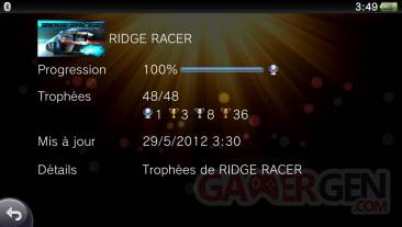 Ridge Racer trophees 12.06 (2)