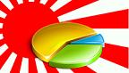 statistiques_jap charts ventes