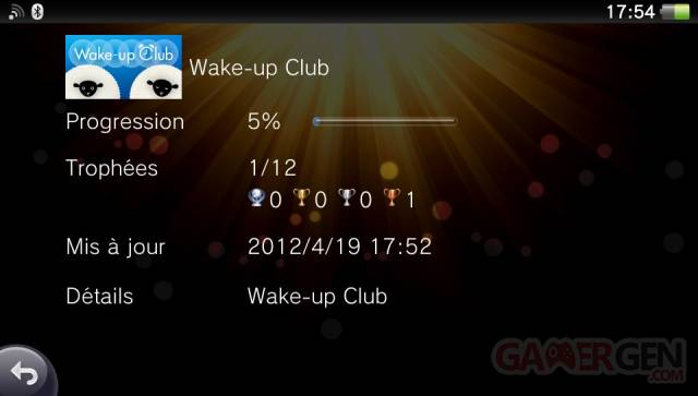 Wake-Up Club Trophees 19.04.2012